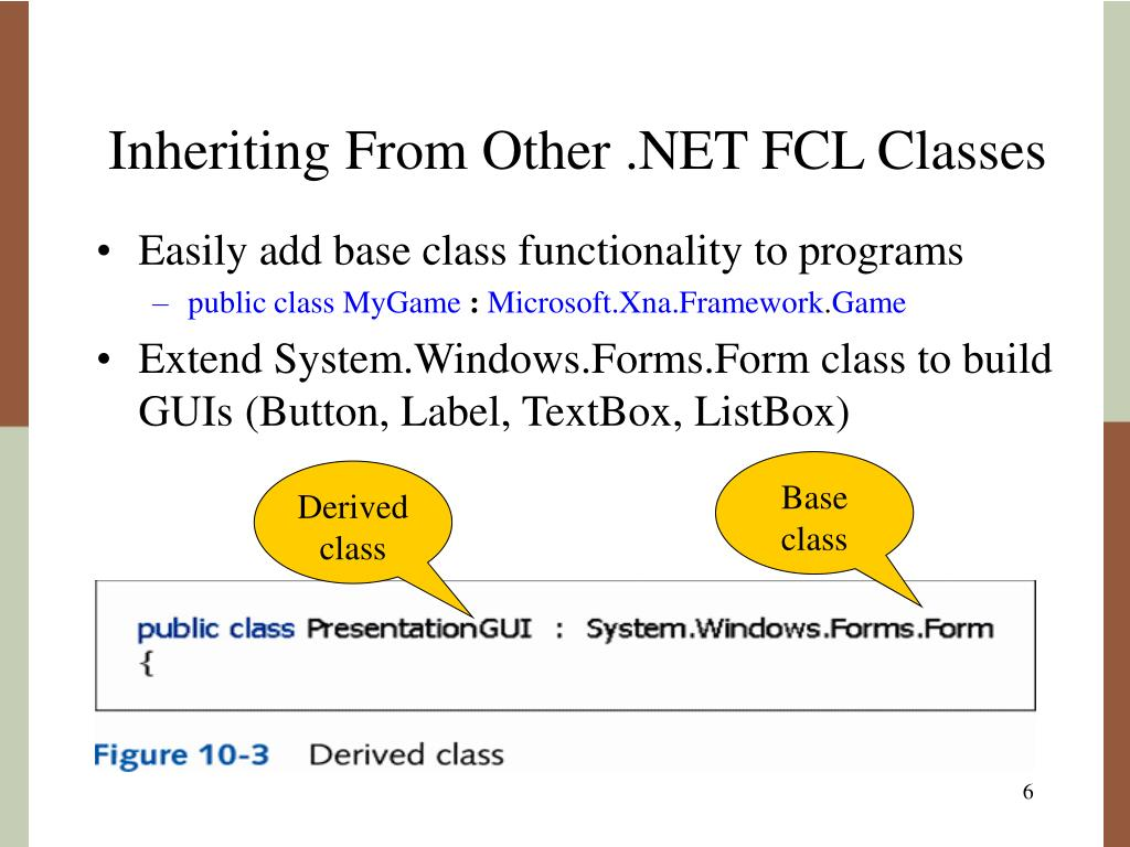 Inheriting From Other .NET FCL Classes