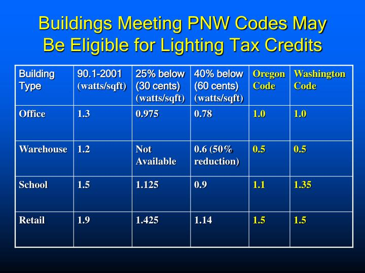 Buildings Meeting PNW Codes May Be Eligible for Lighting Tax Credits