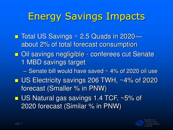 Energy Savings Impacts