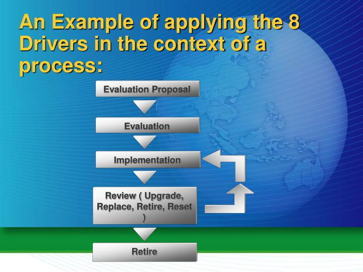 An Example of applying the 8 Drivers in the context of a process: