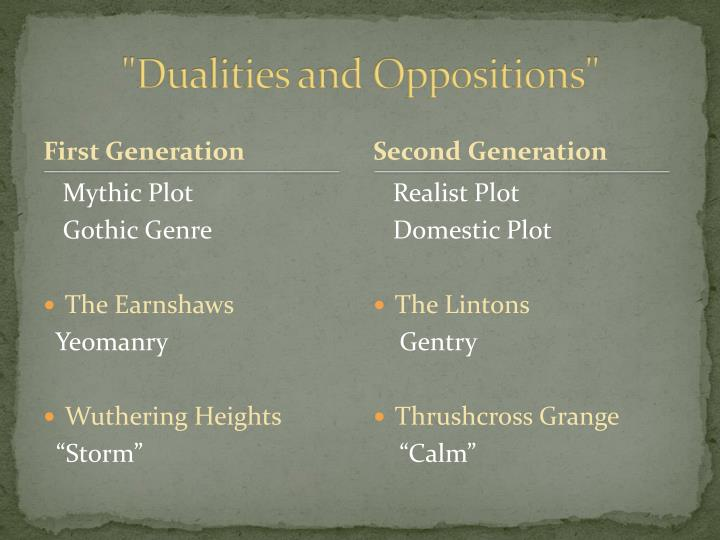 Dualities and oppositions