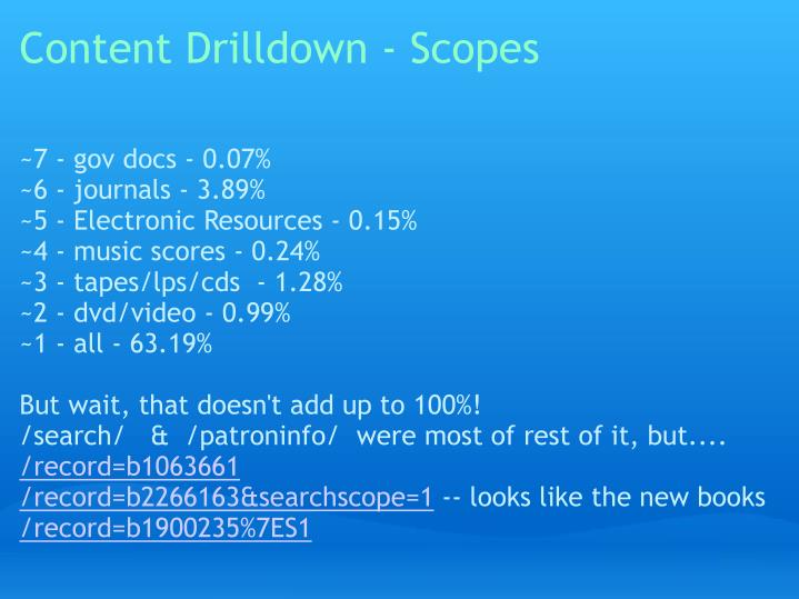 Content Drilldown - Scopes
