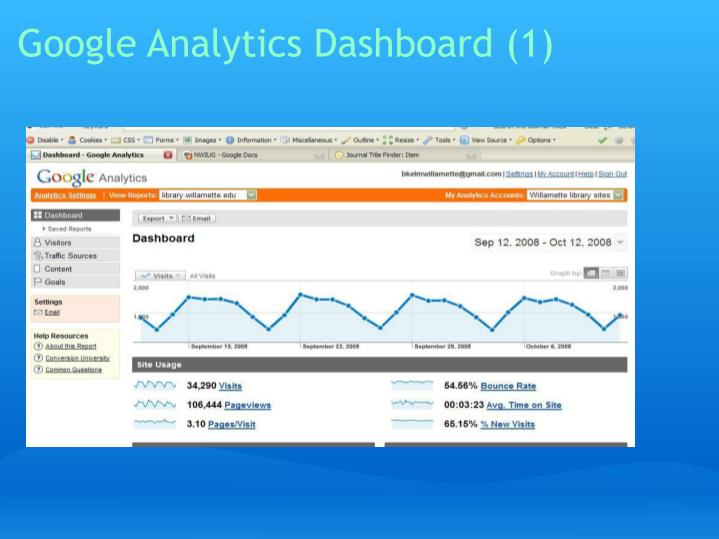 Google Analytics Dashboard (1)