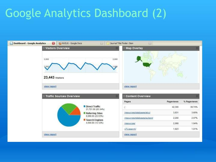 Google Analytics Dashboard (2)
