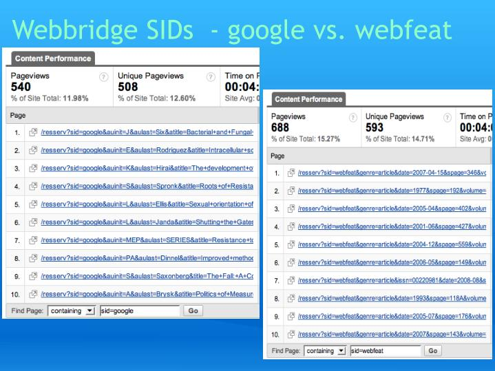 Webbridge SIDs  - google vs. webfeat