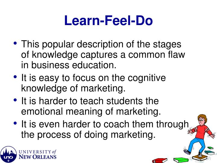 Learn-Feel-Do