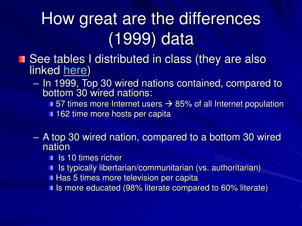How great are the differences (1999) data