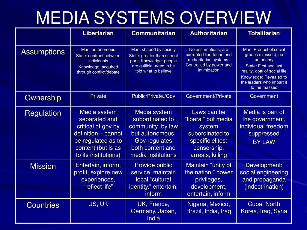 MEDIA SYSTEMS OVERVIEW