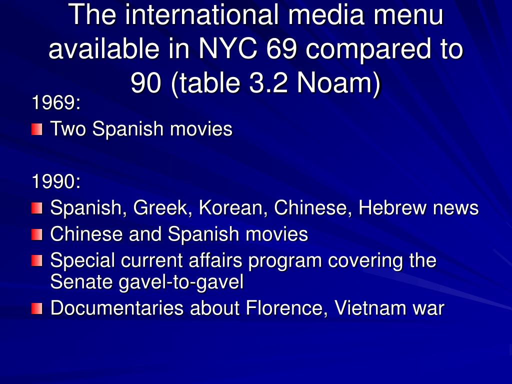 The international media menu available in NYC 69 compared to 90 (table 3.2 Noam)