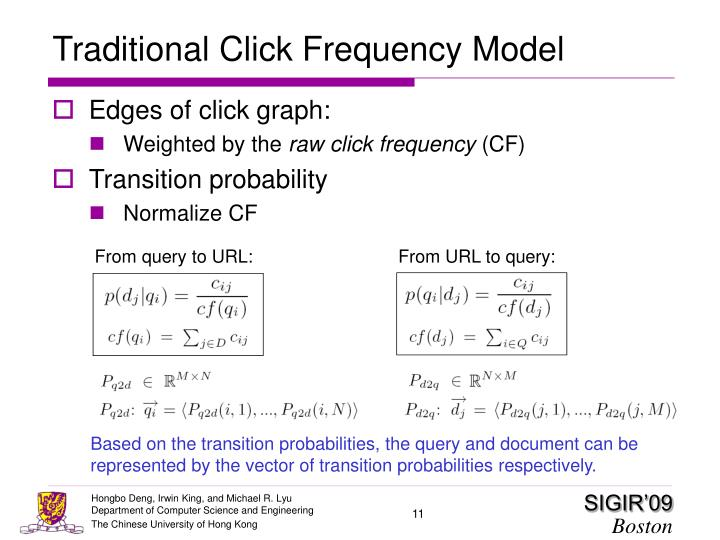 Traditional Click Frequency Model