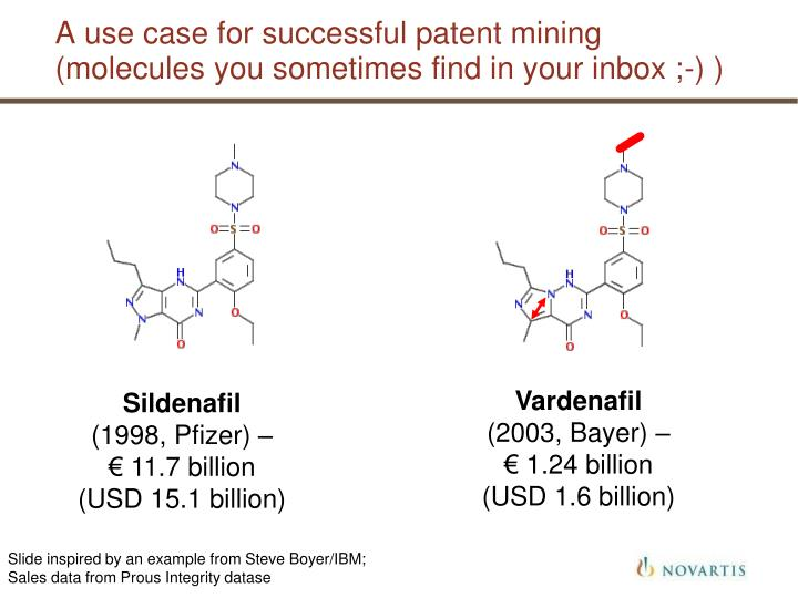 A use case for successful patent mining