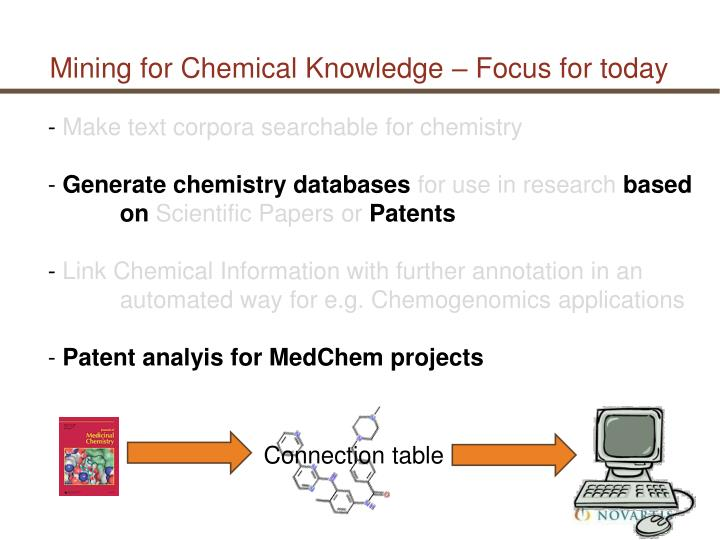 Mining for Chemical Knowledge – Focus for today