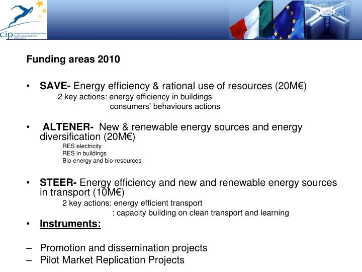 Funding areas 2010