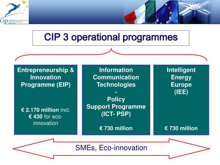 CIP 3 operational programmes