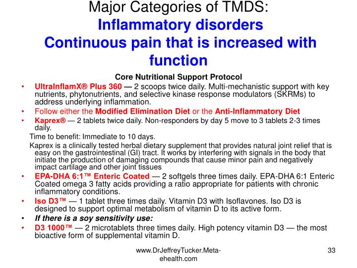 Major Categories of TMDS: