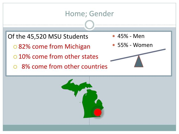 Home; Gender