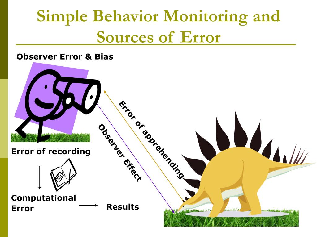 Simple Behavior Monitoring and Sources of Error
