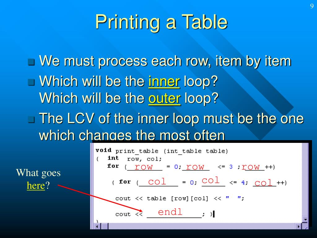 Printing a Table