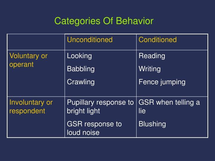 Categories Of Behavior