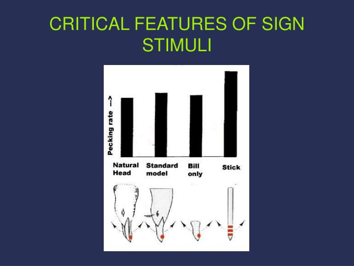 CRITICAL FEATURES OF SIGN STIMULI