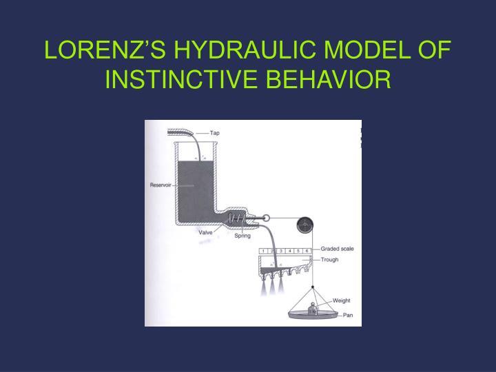 LORENZ'S HYDRAULIC MODEL OF INSTINCTIVE BEHAVIOR
