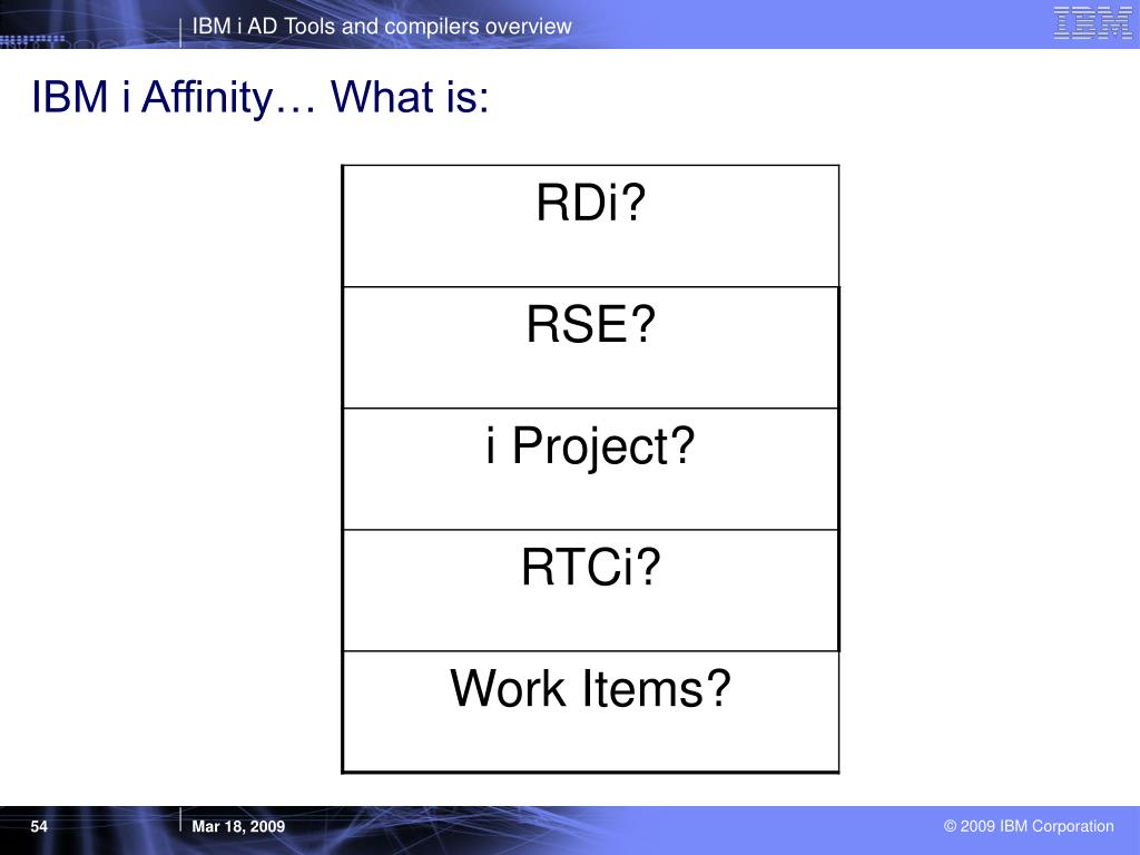 IBM i Affinity… What is: