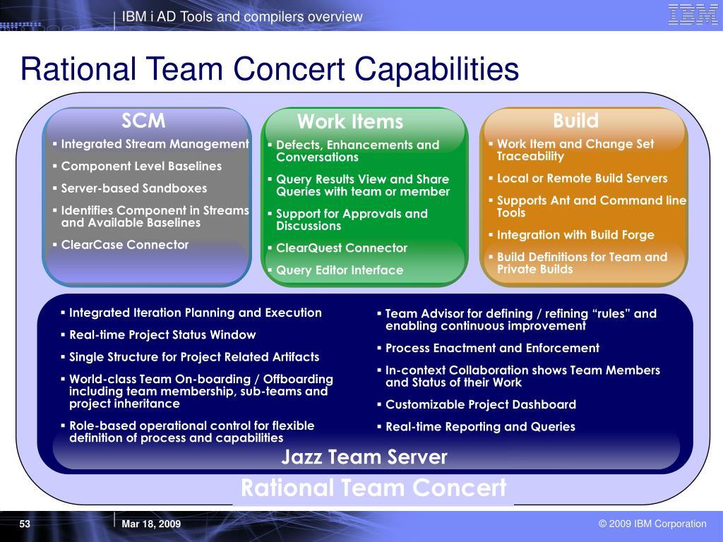 Rational Team Concert Capabilities