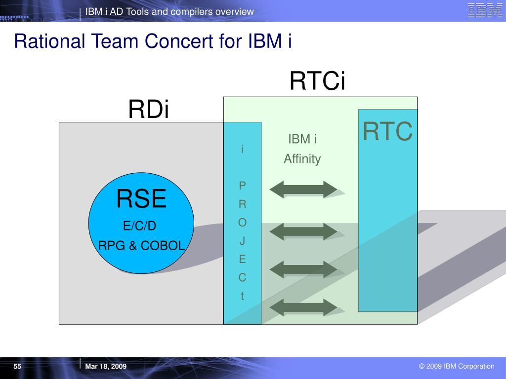 Rational Team Concert for IBM i