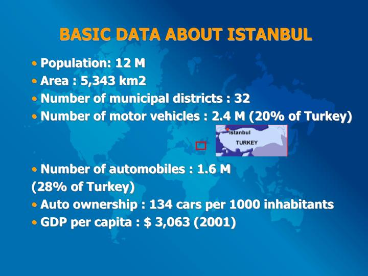 Basic data about istanbul