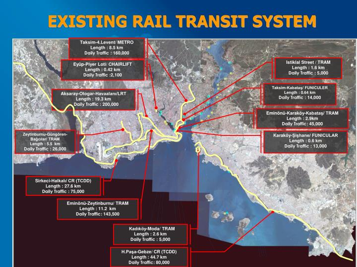 EXISTING RAIL TRANSIT SYSTEM