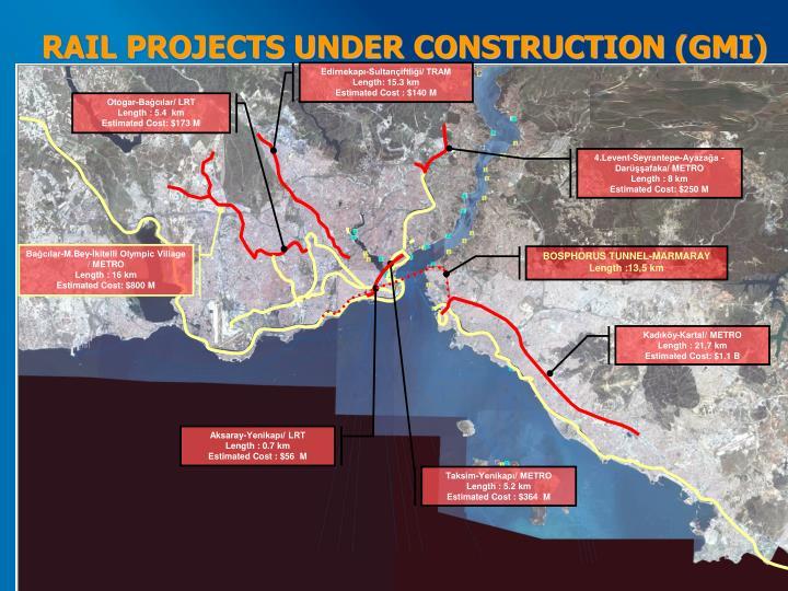RAIL PROJECTS UNDER CONSTRUCTION (GMI)