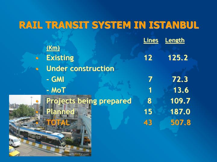 RAIL TRANSIT SYSTEM IN ISTANBUL