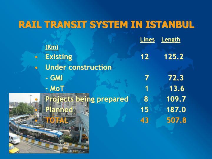 RAIL TRANSIT SYSTEM IN ISTANBUL