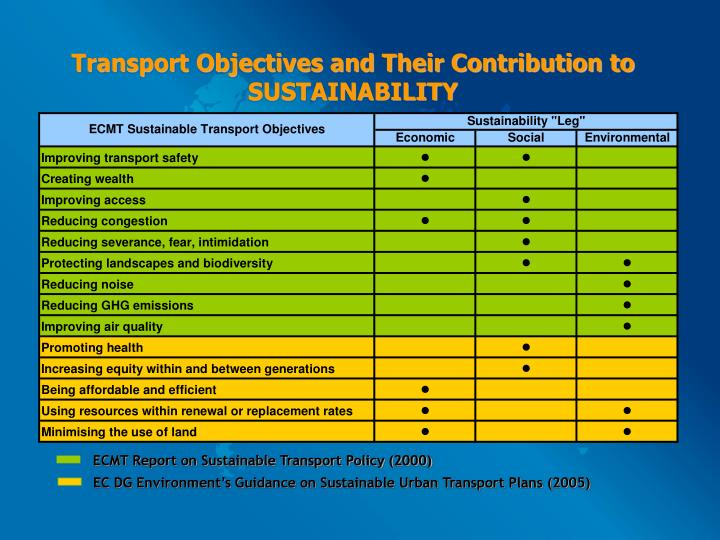 Transport Objectives and Their Contribution to SUSTAINABILITY