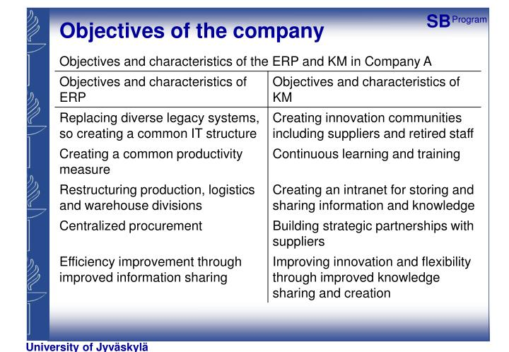 Objectives of the company