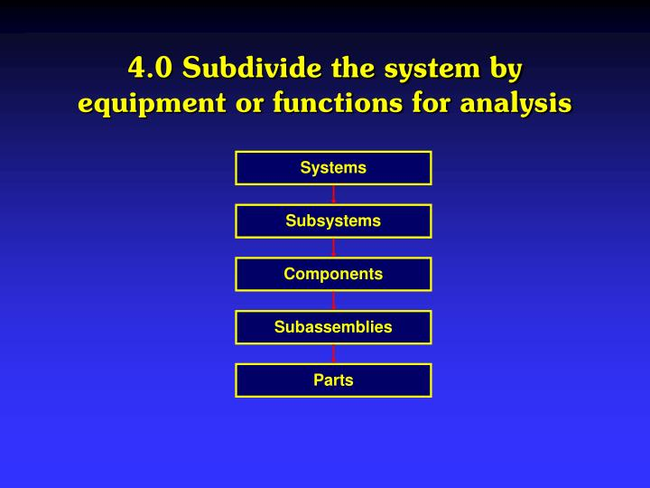 4.0 Subdivide the system by equipment or functions for analysis