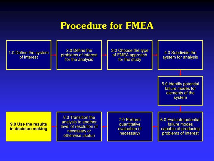 Procedure for FMEA