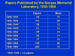 papers published by the gorgas memorial laboratory 1930 1969