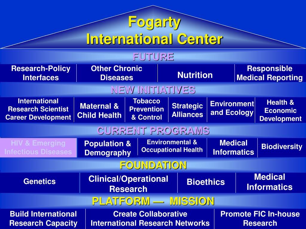 Fogarty