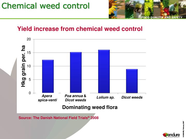 Chemical weed control