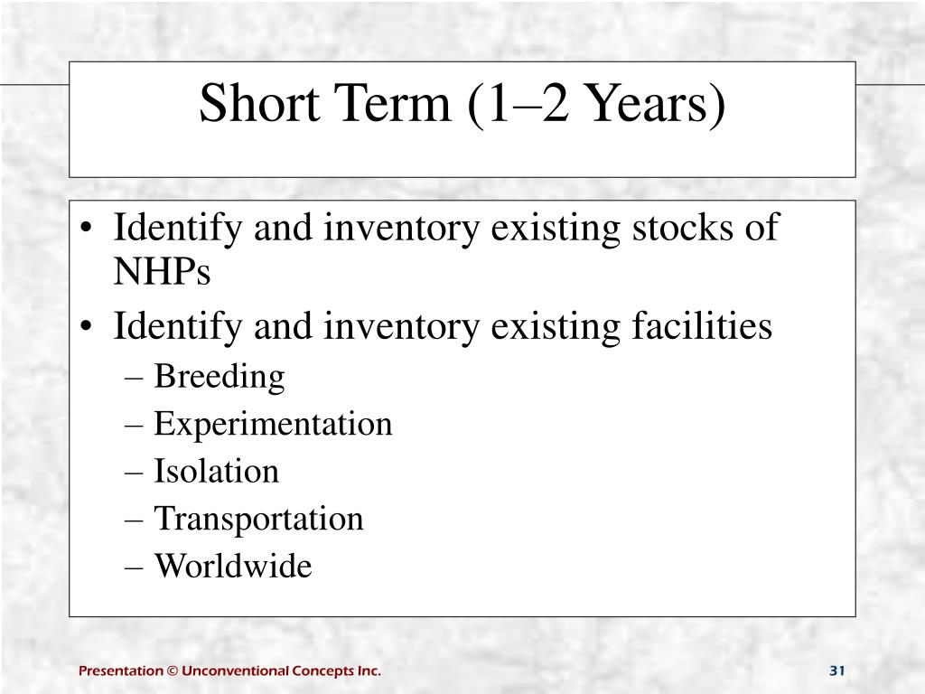 Identify and inventory existing stocks of NHPs