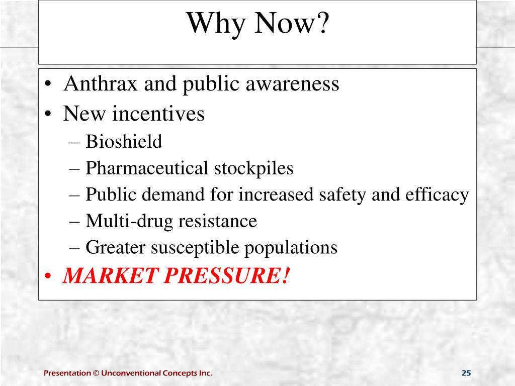 Anthrax and public awareness