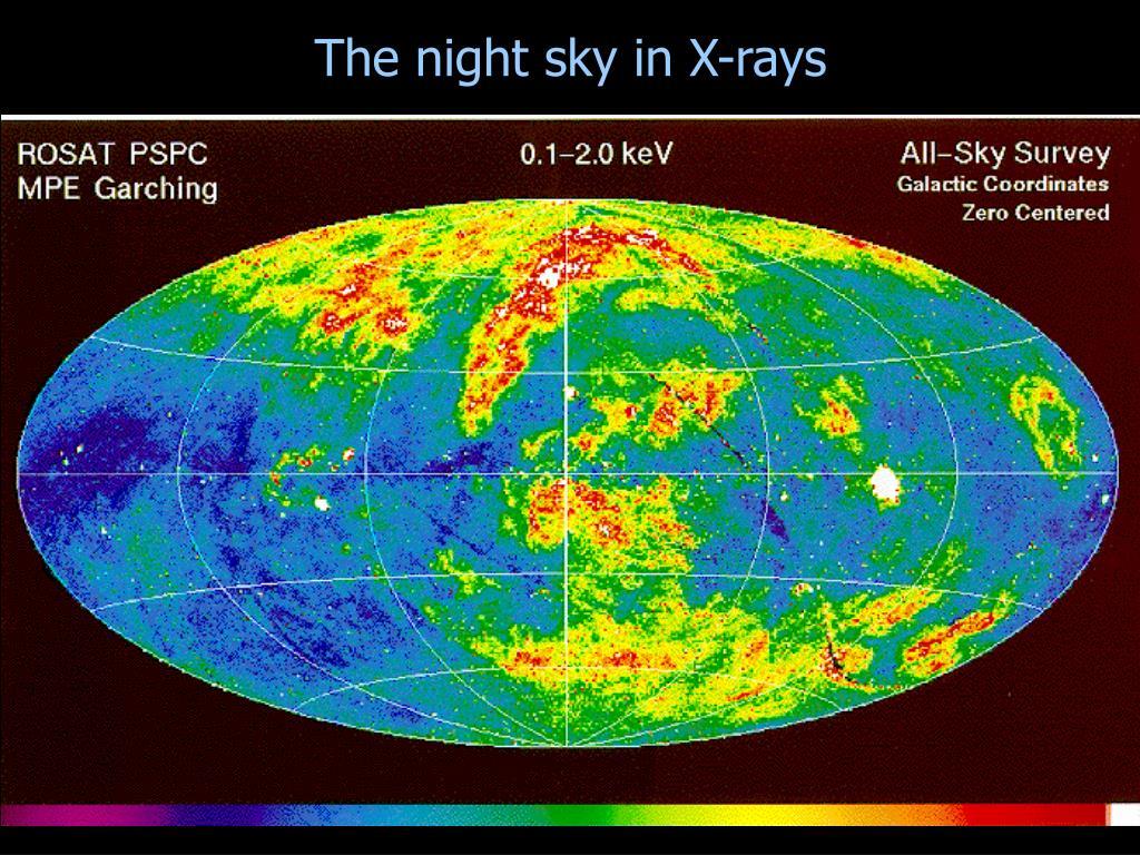 The night sky in X-rays