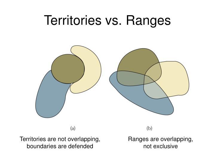 Territories vs. Ranges