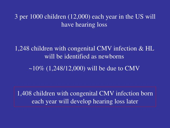 1,408 children with congenital CMV infection born each year will develop hearing loss later