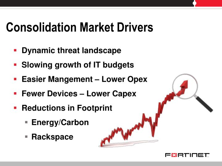 Consolidation market drivers