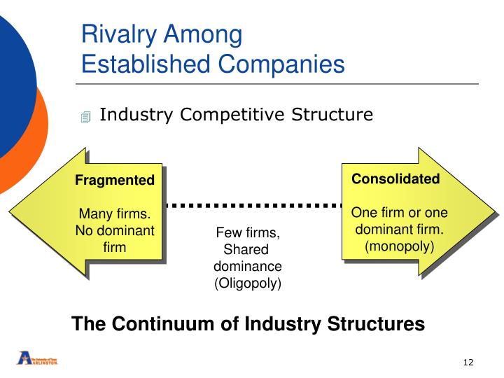 fragmented vs consolidated industry Perhaps one of the most obvious examples of industry consolidation can be seen in the evolution of public accounting over the twenty years in 1986, nine large accounting firms dominated the industry.