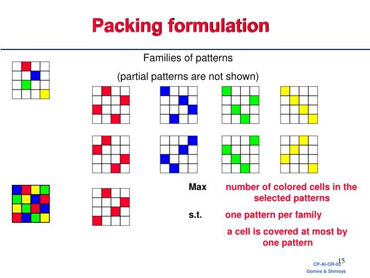 Packing formulation