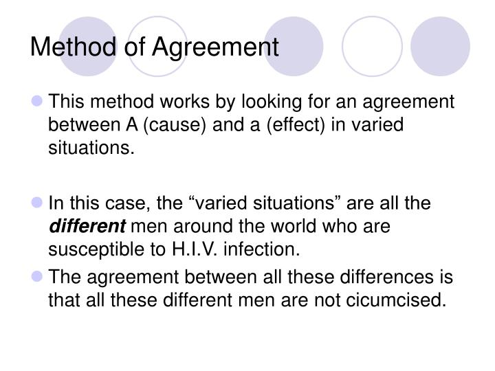 Method of Agreement