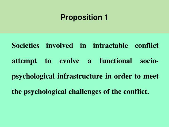 Proposition 1